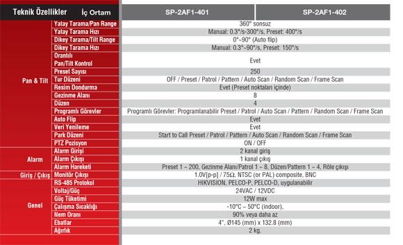 SP-2AF1-401-402-2.jpg